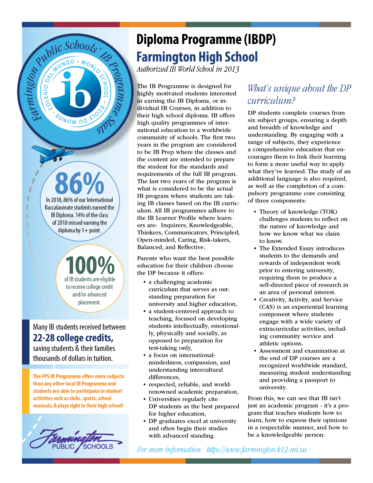 IB Overview / IB Overview