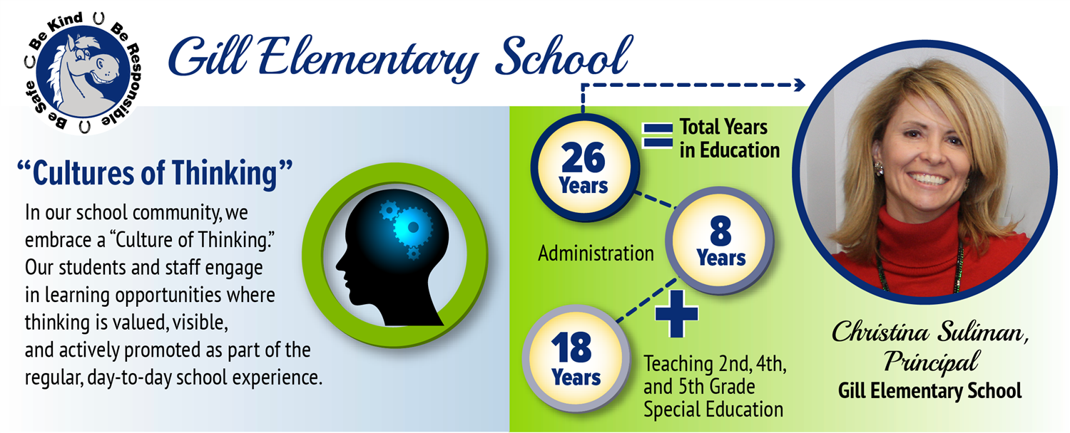 Gill Elementary School Infographic