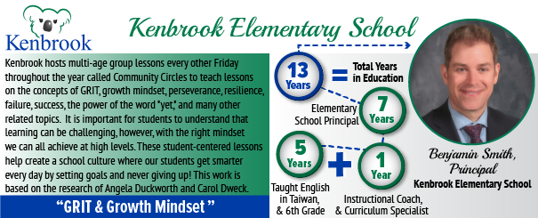 Kenbrook Elementary School Infographic