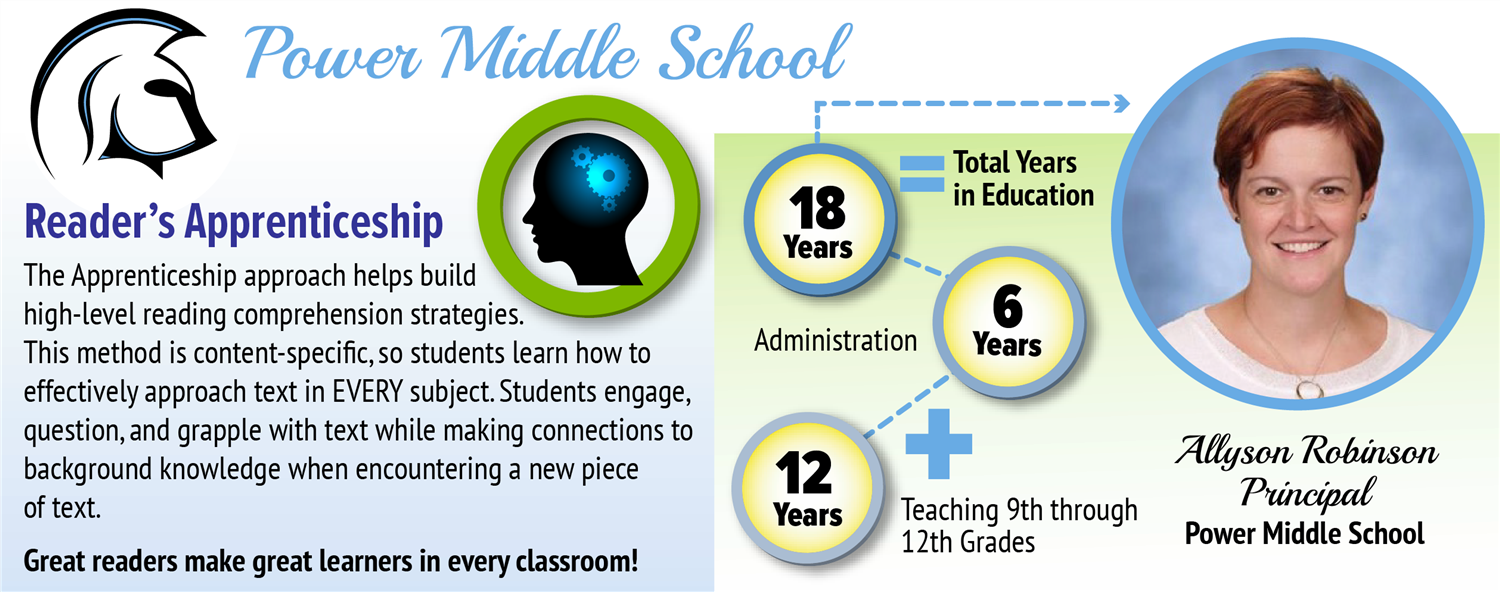 Power Middle School Infographic