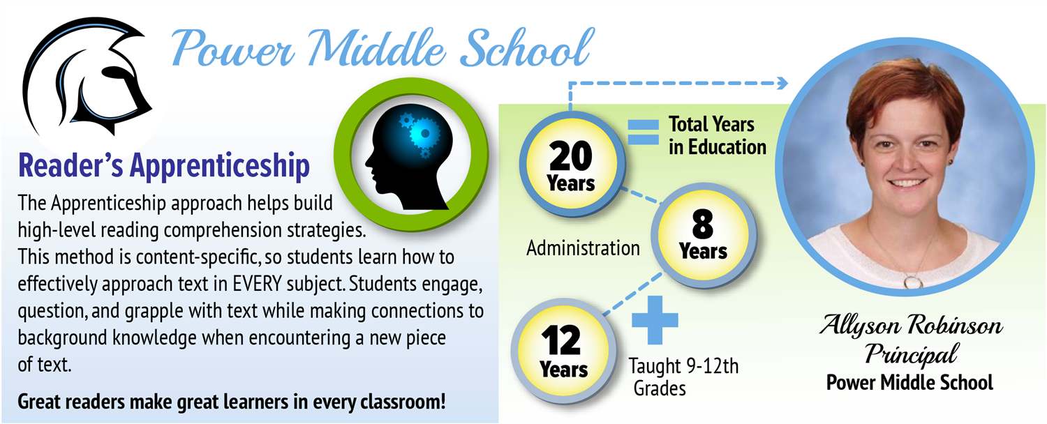 Power Middle School Inforgraphic
