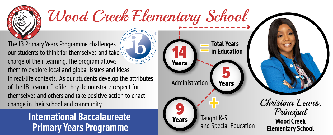 Wood Creek Infographic